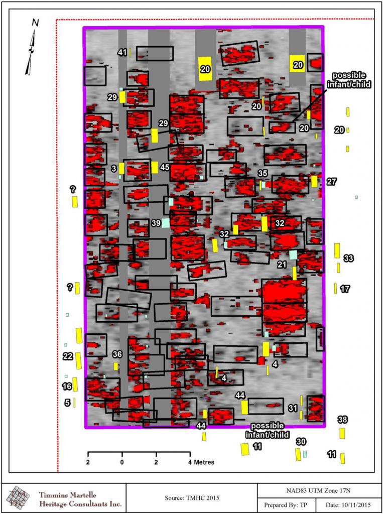GPR Visualization